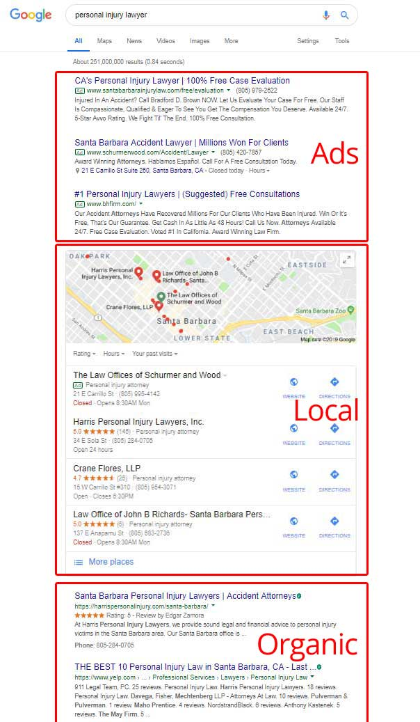 Local Business Review